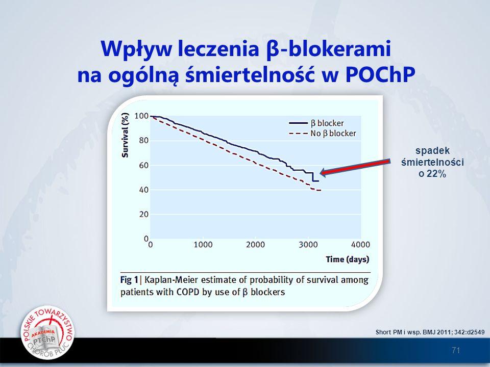 Short PM i wsp. BMJ 2011; 342:d2549 Wpływ leczenia β-blokerami na ogólną śmiertelność w POChP spadek śmiertelności o 22% 71