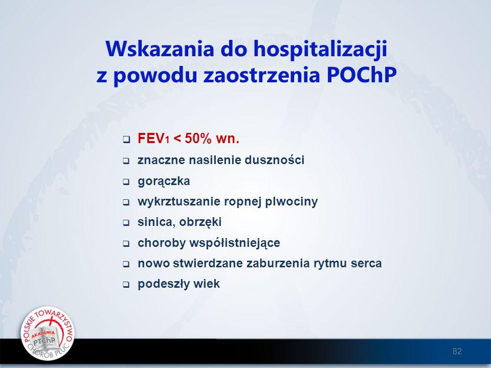 Wskazania do hospitalizacji z powodu zaostrzenia POChP FEV 1 < 50% wn. znaczne nasilenie duszności gorączka wykrztuszanie ropnej plwociny sinica, obrz