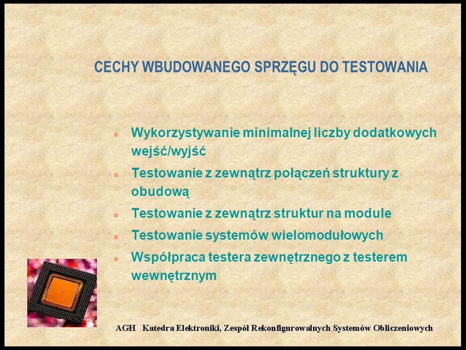 CECHY WBUDOWANEGO SPRZĘGU DO TESTOWANIA n Wykorzystywanie minimalnej liczby dodatkowych wejść/wyjść n Testowanie z zewnątrz połączeń struktury z obudo