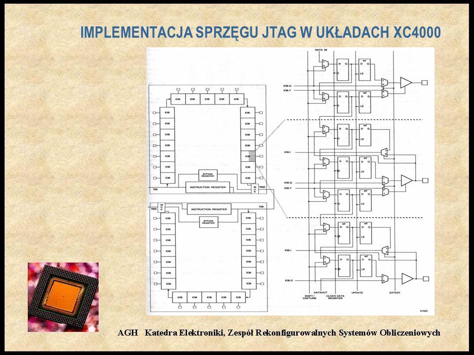 IMPLEMENTACJA SPRZĘGU JTAG W UKŁADACH XC4000
