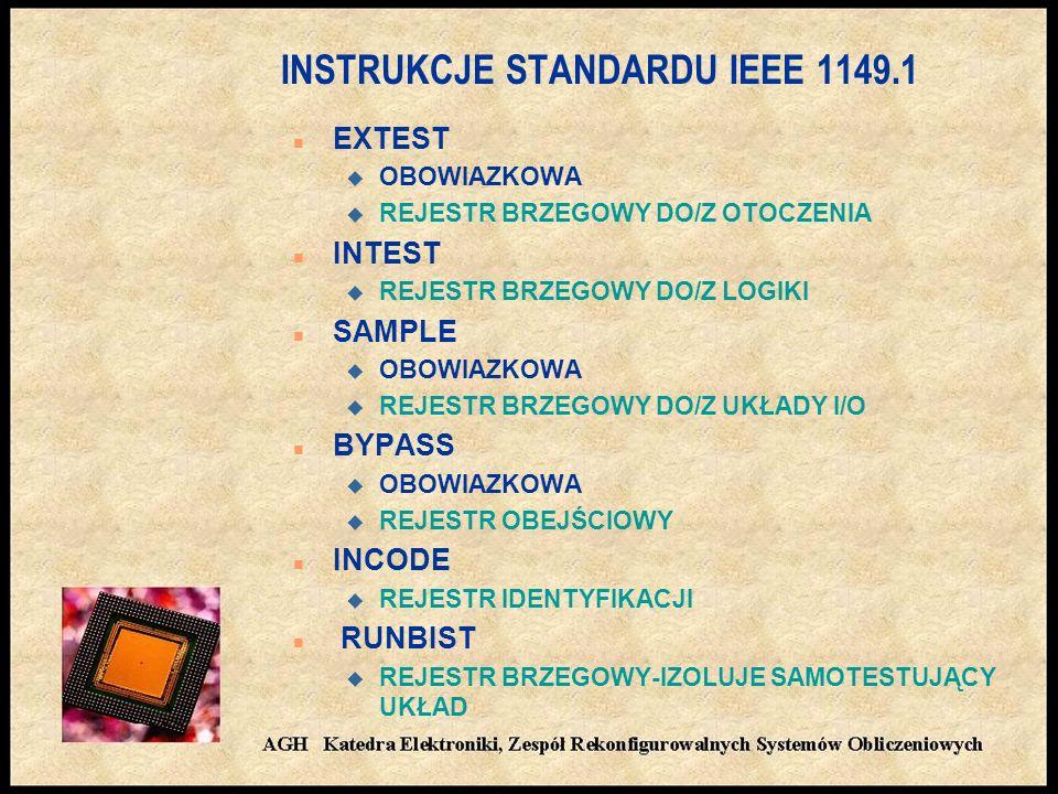 INSTRUKCJE STANDARDU IEEE 1149.1 n EXTEST u OBOWIAZKOWA u REJESTR BRZEGOWY DO/Z OTOCZENIA n INTEST u REJESTR BRZEGOWY DO/Z LOGIKI n SAMPLE u OBOWIAZKO
