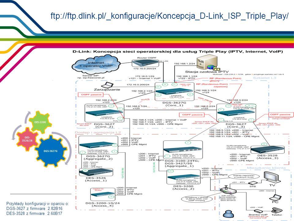 ftp://ftp.dlink.pl/_konfiguracje/Koncepcja_D-Link_ISP_Triple_Play/ DGS-3627G DES- 3526/28 DES-3200 Przykłady konfiguracji w oparciu o: DGS-3627 z firm