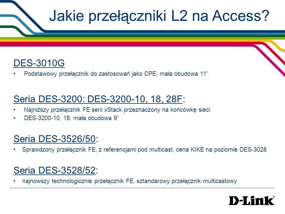 Jakie przełączniki L2 na Access? DES-3010G Podstawowy przełącznik do zastosowań jako CPE, mała obudowa 11 Seria DES-3200: DES-3200-10, 18, 28F: Najniż
