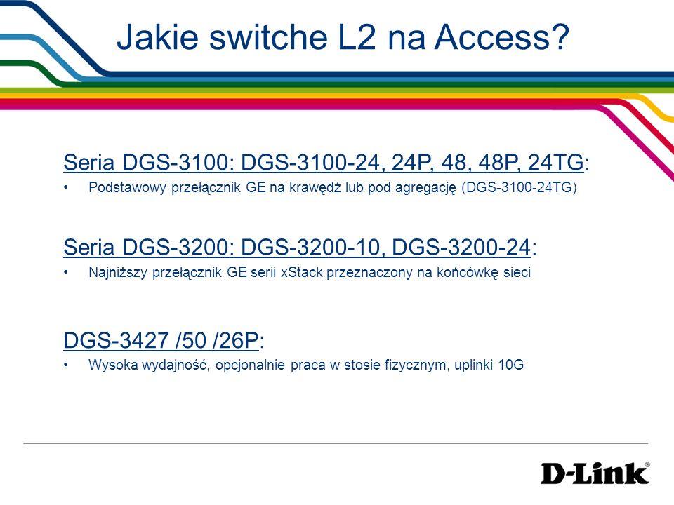 Jakie switche L2 na Access? Seria DGS-3100: DGS-3100-24, 24P, 48, 48P, 24TG: Podstawowy przełącznik GE na krawędź lub pod agregację (DGS-3100-24TG) Se