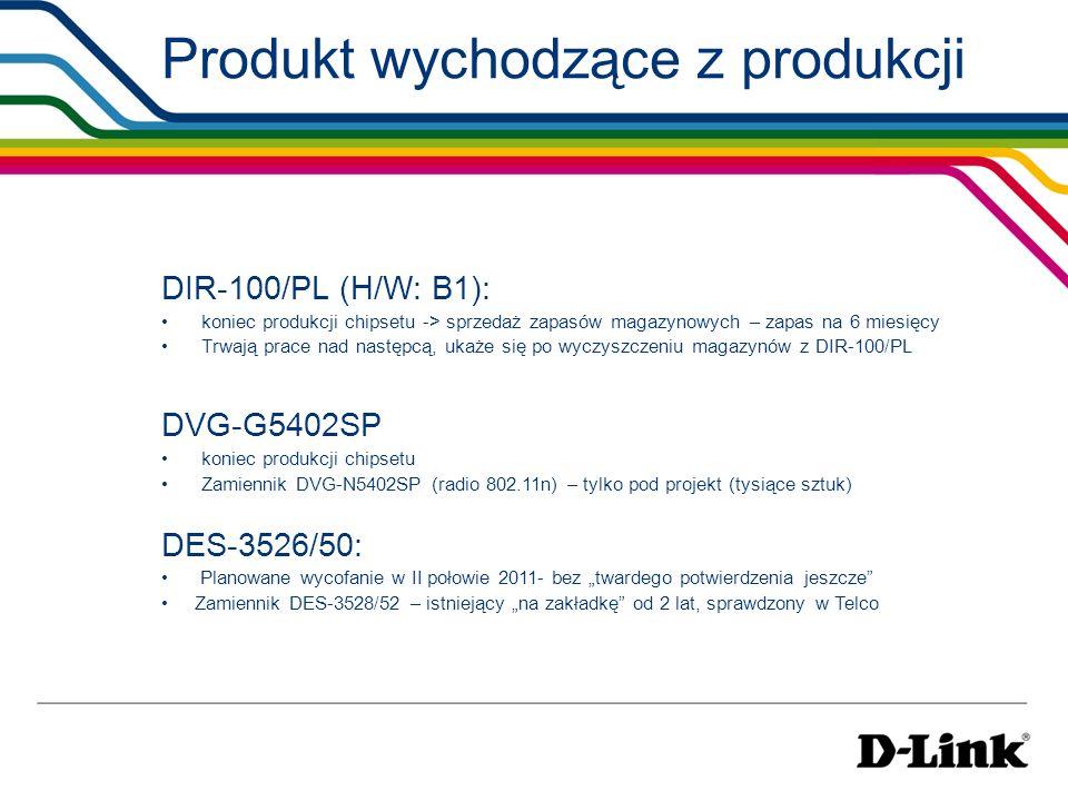 Produkt wychodzące z produkcji DIR-100/PL (H/W: B1): koniec produkcji chipsetu -> sprzedaż zapasów magazynowych – zapas na 6 miesięcy Trwają prace nad