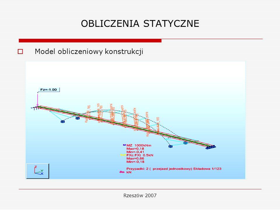 Rzeszów 2007 OBLICZENIA STATYCZNE Linie wpływu Linia wpływu siły osiowej w wieszaku Linia wpływu siły osiowej w zastrzale Linia wpływu momentu zginającego w łuku Linia wpływu momentu zginającego w podłużnicy