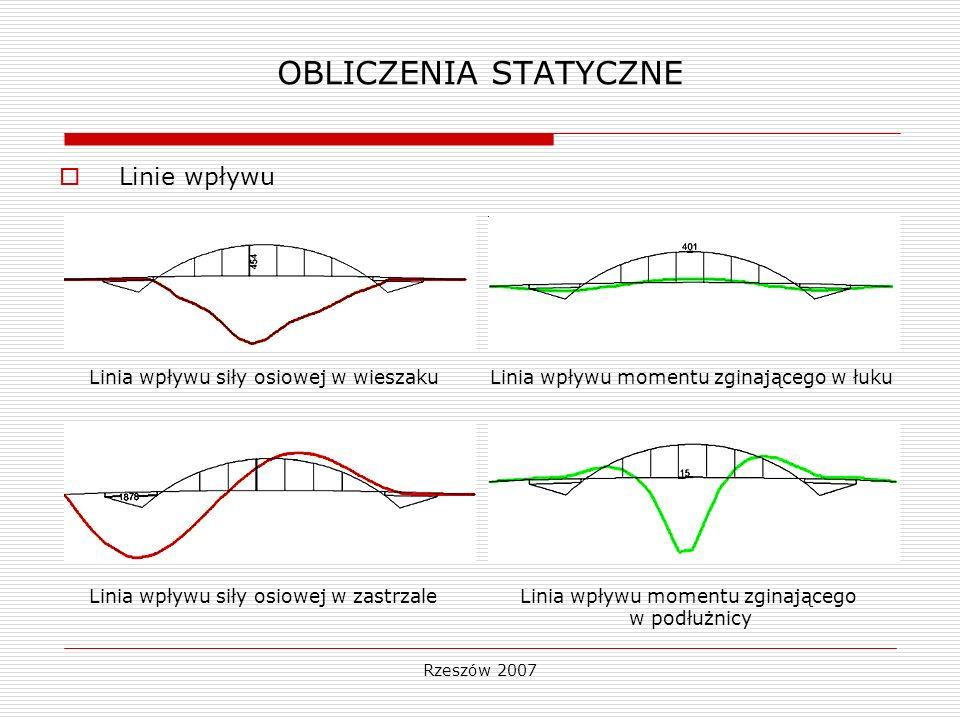 Rzeszów 2007 OBLICZENIA STATYCZNE Linie wpływu Linia wpływu siły osiowej w wieszaku Linia wpływu siły osiowej w zastrzale Linia wpływu momentu zginają