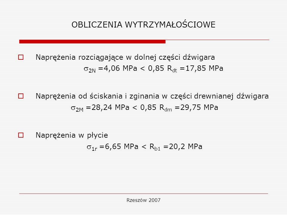Rzeszów 2007 OBLICZENIA WYTRZYMAŁOŚCIOWE Naprężenia rozciągające w dolnej części dźwigara 2N =4,06 MPa < 0,85 R dt =17,85 MPa Naprężenia od ściskania