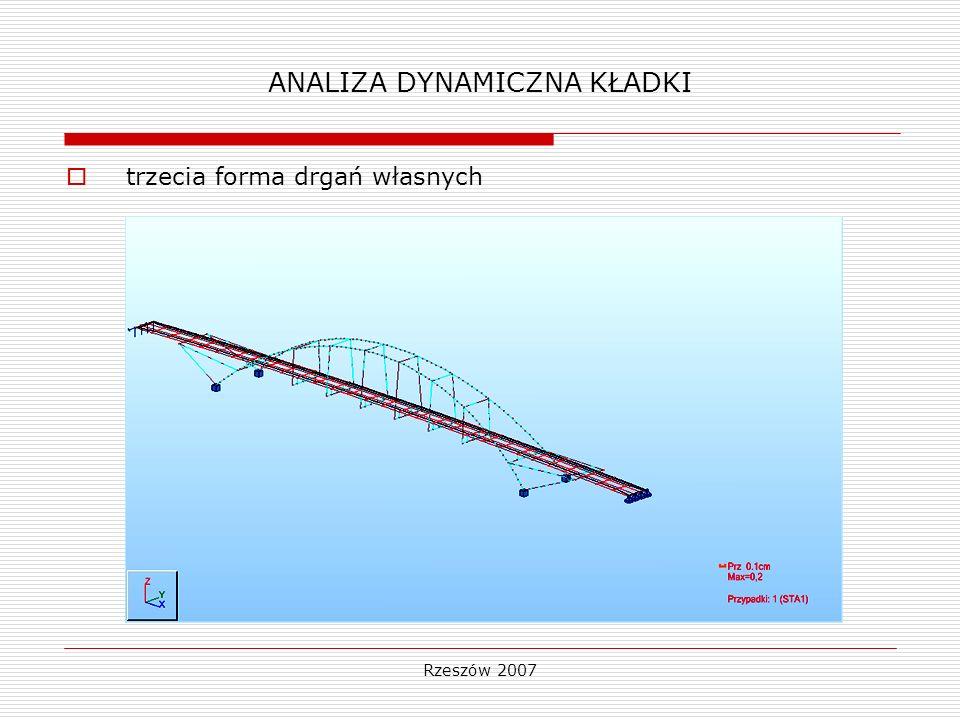 Rzeszów 2007 ANALIZA DYNAMICZNA KŁADKI Częstotliwości drgań własnych kładki FormaF [Hz]T [s] 11,020,96 21,440,69 31,580,63 42,010,50 52,280,44 62,730,37 73,080,32 Konstrukcja wymaga dokładnej analizy z punktu widzenia zagrożenia drganiami rezonansowymi
