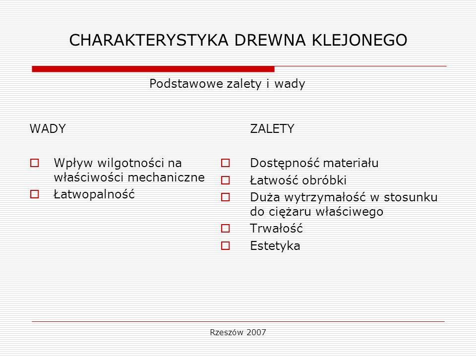 Rzeszów 2007 CHARAKTERYSTYKA DREWNA KLEJONEGO ZALETY Dostępność materiału Łatwość obróbki Duża wytrzymałość w stosunku do ciężaru właściwego Trwałość