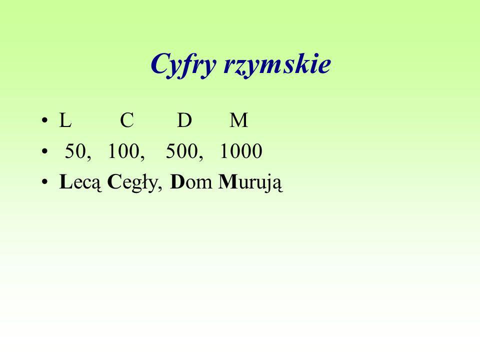 Cyfry rzymskie L C D M 50, 100, 500, 1000 Lecą Cegły, Dom Murują