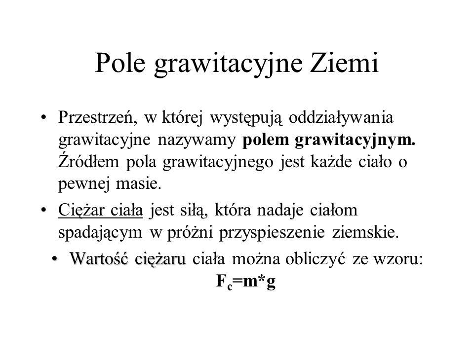 Pole grawitacyjne Ziemi Przestrzeń, w której występują oddziaływania grawitacyjne nazywamy polem grawitacyjnym. Źródłem pola grawitacyjnego jest każde