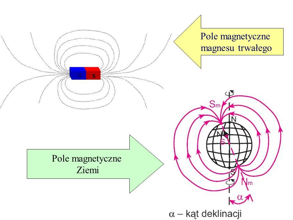 Pole magnetyczne Ziemi Pole magnetyczne magnesu trwałego