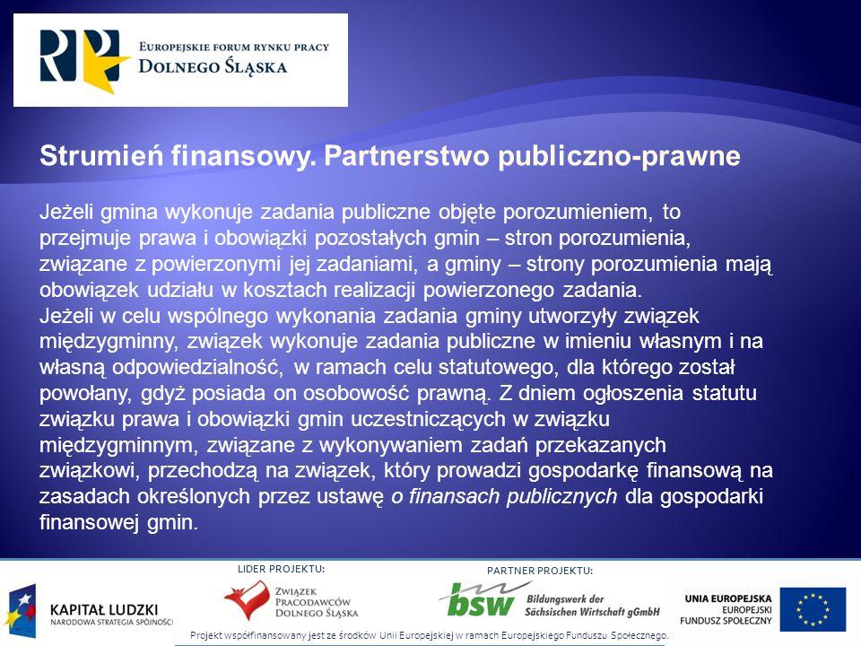 Projekt współfinansowany jest ze środków Unii Europejskiej w ramach Europejskiego Funduszu Społecznego. LIDER PROJEKTU: PARTNER PROJEKTU: Jeżeli gmina