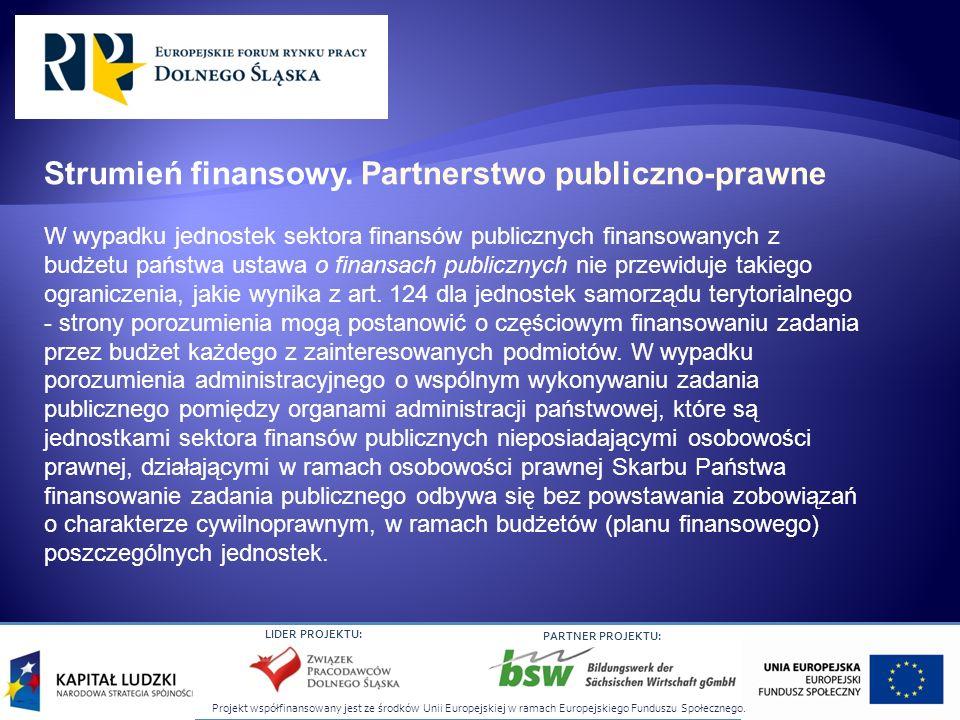 Projekt współfinansowany jest ze środków Unii Europejskiej w ramach Europejskiego Funduszu Społecznego. LIDER PROJEKTU: PARTNER PROJEKTU: W wypadku je