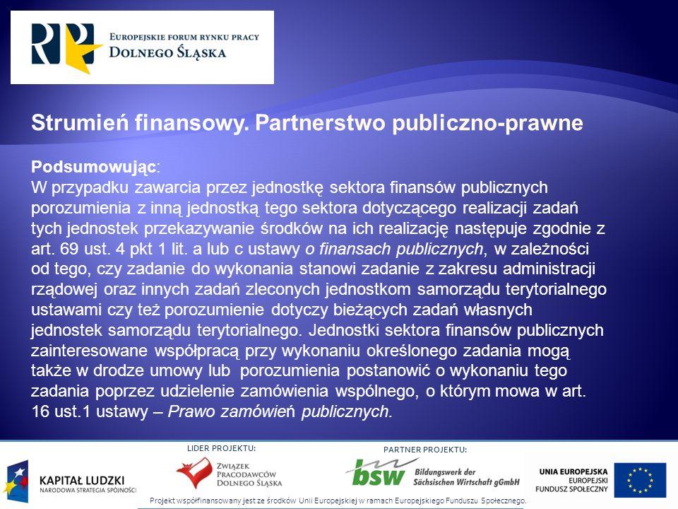 Projekt współfinansowany jest ze środków Unii Europejskiej w ramach Europejskiego Funduszu Społecznego. LIDER PROJEKTU: PARTNER PROJEKTU: Podsumowując
