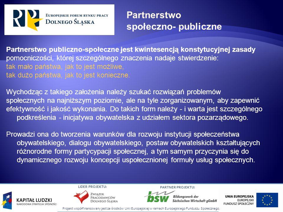 Projekt współfinansowany jest ze środków Unii Europejskiej w ramach Europejskiego Funduszu Społecznego. LIDER PROJEKTU: PARTNER PROJEKTU: Partnerstwo