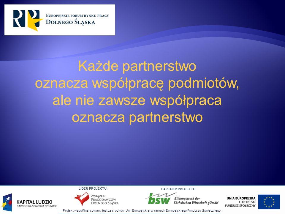 Projekt współfinansowany jest ze środków Unii Europejskiej w ramach Europejskiego Funduszu Społecznego. LIDER PROJEKTU: PARTNER PROJEKTU: Każde partne