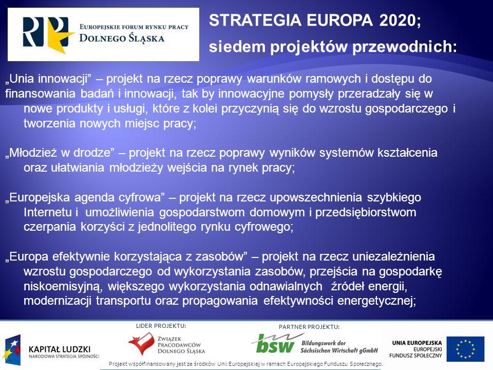 Projekt współfinansowany jest ze środków Unii Europejskiej w ramach Europejskiego Funduszu Społecznego. LIDER PROJEKTU: PARTNER PROJEKTU: Unia innowac