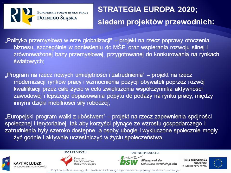 Projekt współfinansowany jest ze środków Unii Europejskiej w ramach Europejskiego Funduszu Społecznego. LIDER PROJEKTU: PARTNER PROJEKTU: Polityka prz