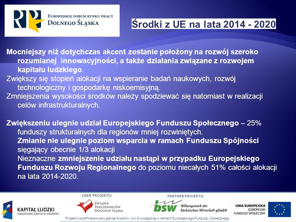 Projekt współfinansowany jest ze środków Unii Europejskiej w ramach Europejskiego Funduszu Społecznego. LIDER PROJEKTU: PARTNER PROJEKTU: Mocniejszy n