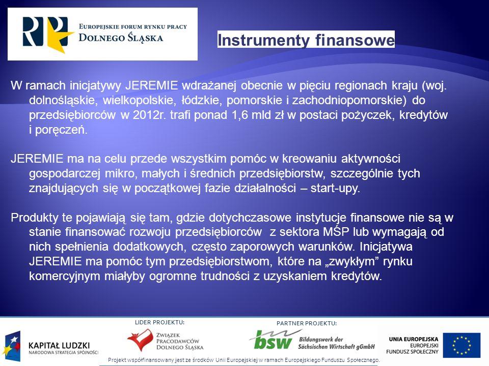 Projekt współfinansowany jest ze środków Unii Europejskiej w ramach Europejskiego Funduszu Społecznego. LIDER PROJEKTU: PARTNER PROJEKTU: W ramach ini