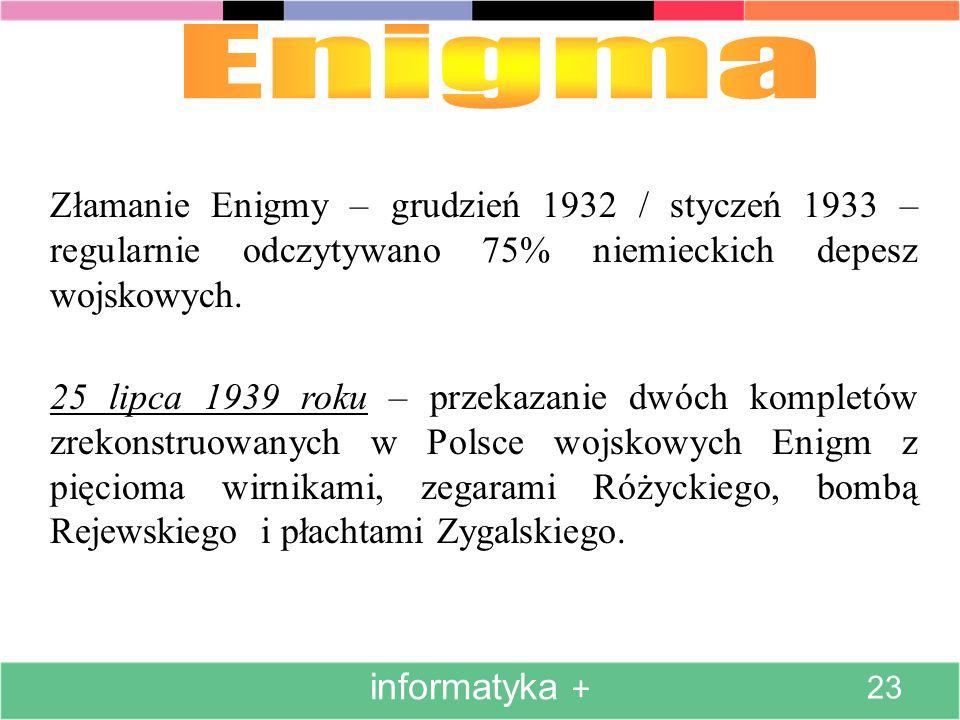25 lipca 1939 roku – przekazanie dwóch kompletów zrekonstruowanych w Polsce wojskowych Enigm z pięcioma wirnikami, zegarami Różyckiego, bombą Rejewskiego i płachtami Zygalskiego.