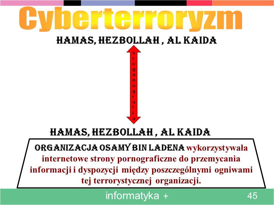Hamas, Hezbollah, al Kaida steganografiasteganografia Organizacja Osamy bin Ladena wykorzystywała internetowe strony pornograficzne do przemycania informacji i dyspozycji między poszczególnymi ogniwami tej terrorystycznej organizacji.