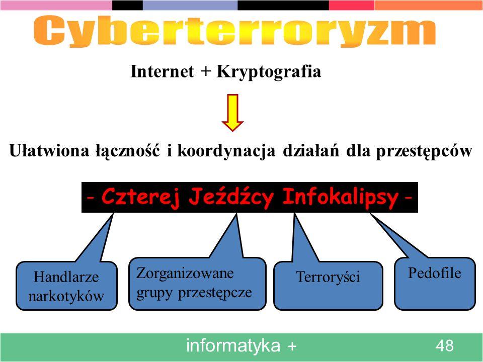 Internet + Kryptografia Ułatwiona łączność i koordynacja działań dla przestępców - Czterej Jeźdźcy Infokalipsy - Handlarze narkotyków Zorganizowane grupy przestępcze Terroryści Pedofile informatyka + 48