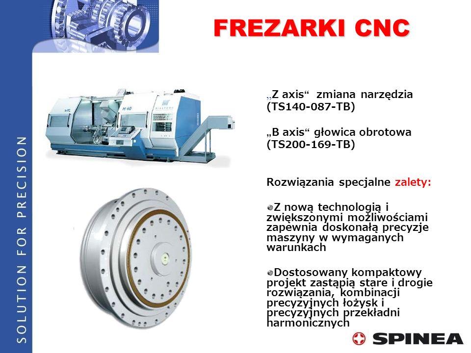 FREZARKI CNC FREZARKI CNC Z axis zmiana narzędzia (TS140-087-TB) B axis głowica obrotowa (TS200-169-TB) Rozwiązania specjalne zalety: Z nową technolog
