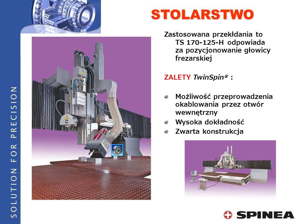 STOLARSTWO Zastosowana przekłdania to TS 170-125-H odpowiada za pozycjonowanie głowicy frezarskiej ZALETY TwinSpin : Możliwość przeprowadzenia okablow