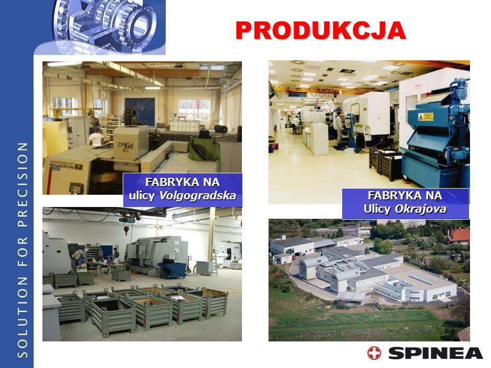 ŚWIATOWA SIEĆ DYSTRYBUCJI = Service = Distribution = Production SPINEA - activity