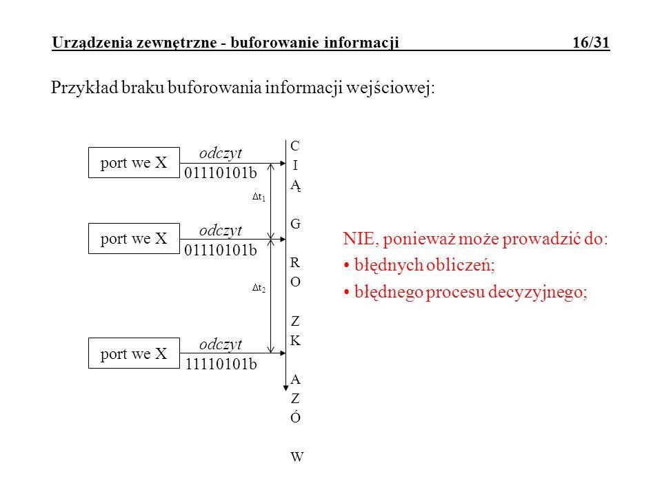 Urządzenia zewnętrzne - buforowanie informacji 16/31 Przykład braku buforowania informacji wejściowej: odczyt 01110101b port we X CIĄ GRO ZK AZÓ WCIĄ