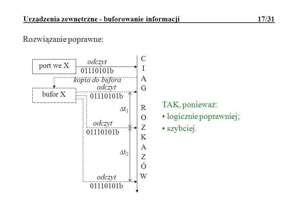 Urządzenia zewnętrzne - buforowanie informacji 17/31 Rozwiązanie poprawne: TAK, ponieważ: logicznie poprawniej; szybciej. port we X bufor X CIĄGROZKAZ