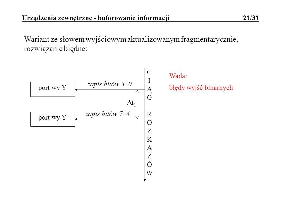 Urządzenia zewnętrzne - buforowanie informacji 21/31 Wariant ze słowem wyjściowym aktualizowanym fragmentarycznie, rozwiązanie błędne: zapis bitów 3..