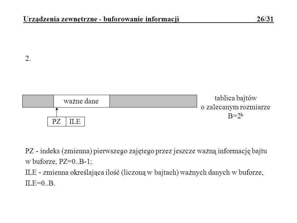 Urządzenia zewnętrzne - buforowanie informacji 26/31 2. tablica bajtów o zalecanym rozmiarze B=2 k ważne dane PZILE PZ - indeks (zmienna) pierwszego z