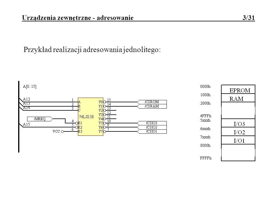 Urządzenia zewnętrzne - adresowanie 3/31 Przykład realizacji adresowania jednolitego: