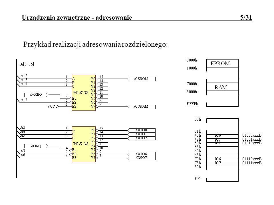 Urządzenia zewnętrzne - adresowanie 5/31 Przykład realizacji adresowania rozdzielonego: