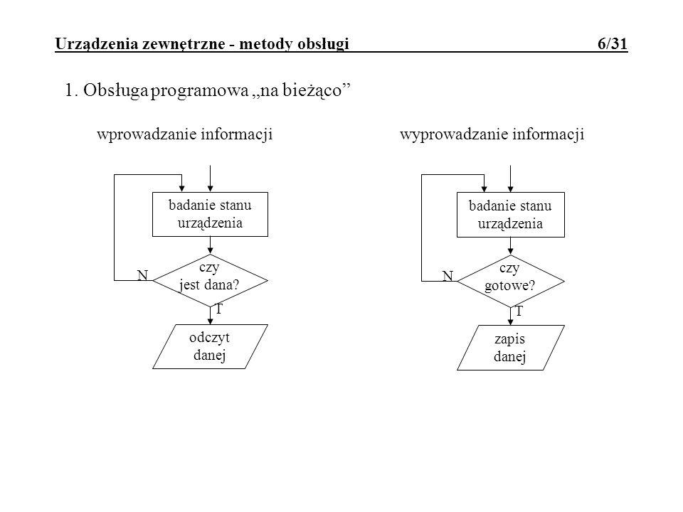 Urządzenia zewnętrzne - metody obsługi 6/31 1. Obsługa programowa na bieżąco odczyt danej czy jest dana? T badanie stanu urządzenia N wprowadzanie inf