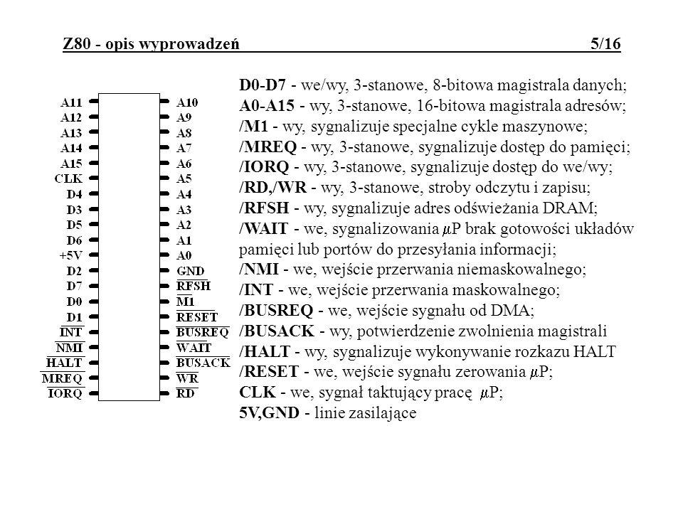 Z80 - stos, reset procesora 16/16 zapis na stos: PUSH BC 03h B: 13h24h C: H: XX L: SP: 1111h 1111h: 1110h: 110Fh: XX PAO 1110h 13h 110Fh 24h odczyt ze stosu: POP HL 1110h1111h 24h13h Ilustracja działania stosu: Reset Z80 Wywoływany jest przez niski sygnał na wejściu /RESET trwający przez minimum 3 okresy przebiegu taktującego CLK.
