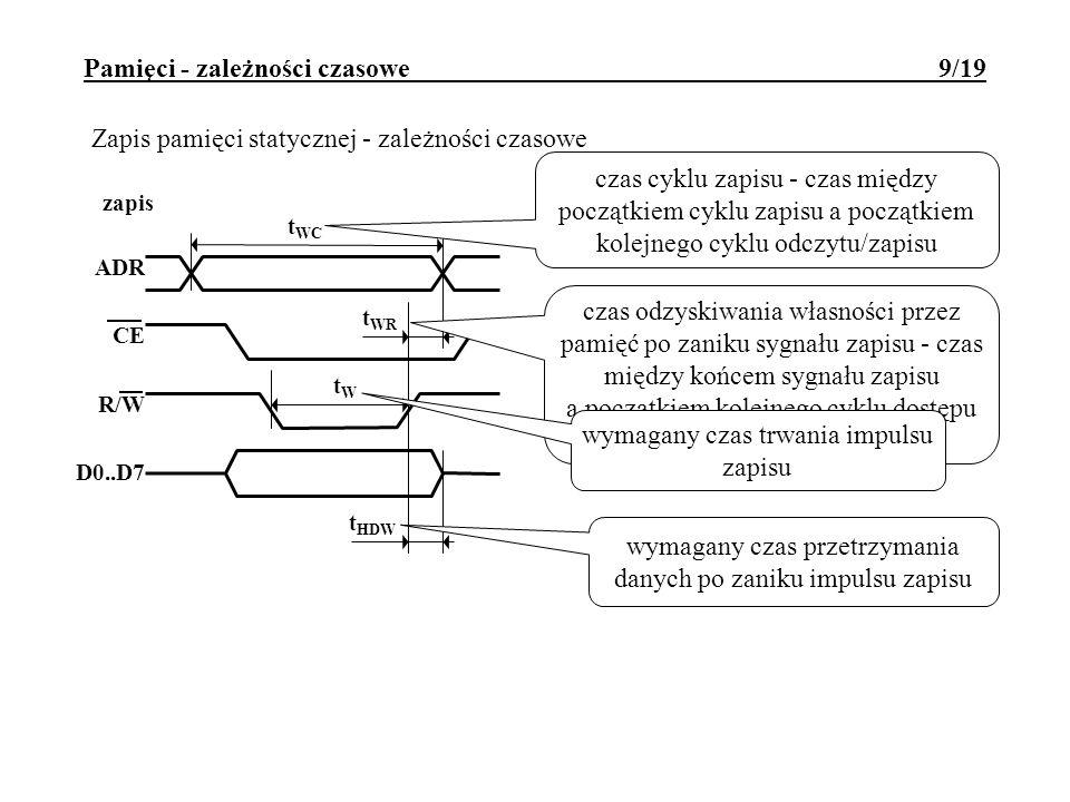 Pamięci - zależności czasowe 9/19 zapis ADR CE R/W D0..D7 t WC t WR tWtW t HDW Zapis pamięci statycznej - zależności czasowe czas odzyskiwania własnoś