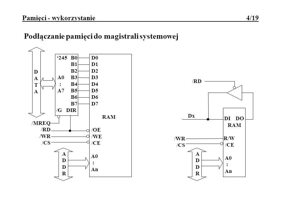 Pamięci - wykorzystanie 4/19 Podłączanie pamięci do magistrali systemowej 245 B0 B1 B2 A0 B3 : B4 A7 B5 B6 B7 /G DIR D0 D1 D2 D3 D4 D5 D6 D7 RAM /OE /