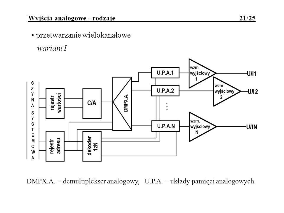 Wyjścia analogowe - rodzaje 21/25 przetwarzanie wielokanałowe wariant I DMPX.A. – demultiplekser analogowy, U.P.A. – układy pamięci analogowych