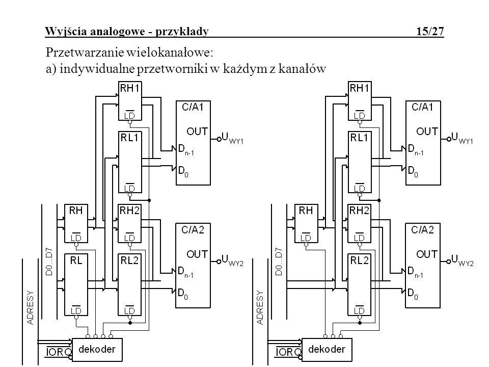 Wyjścia analogowe - przykłady 15/27 Przetwarzanie wielokanałowe: a) indywidualne przetworniki w każdym z kanałów