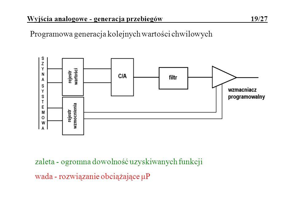 Wyjścia analogowe - generacja przebiegów 19/27 Programowa generacja kolejnych wartości chwilowych zaleta - ogromna dowolność uzyskiwanych funkcji wada