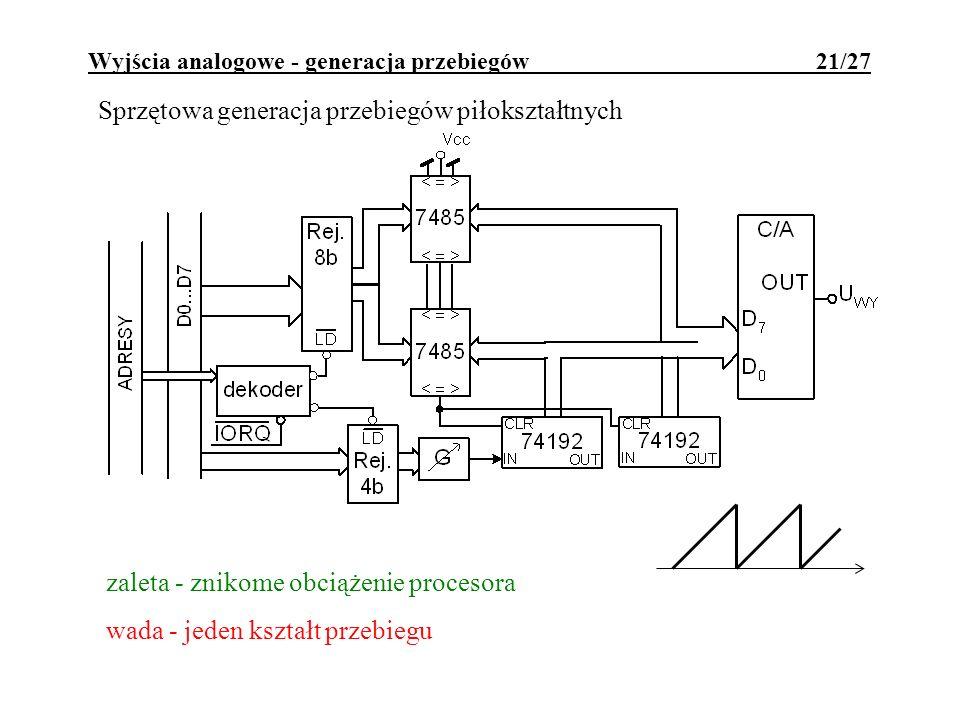 Wyjścia analogowe - generacja przebiegów 21/27 Sprzętowa generacja przebiegów piłokształtnych zaleta - znikome obciążenie procesora wada - jeden kszta