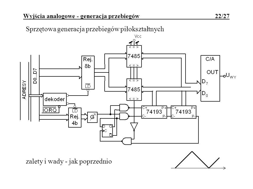 Wyjścia analogowe - generacja przebiegów 22/27 Sprzętowa generacja przebiegów piłokształtnych zalety i wady - jak poprzednio
