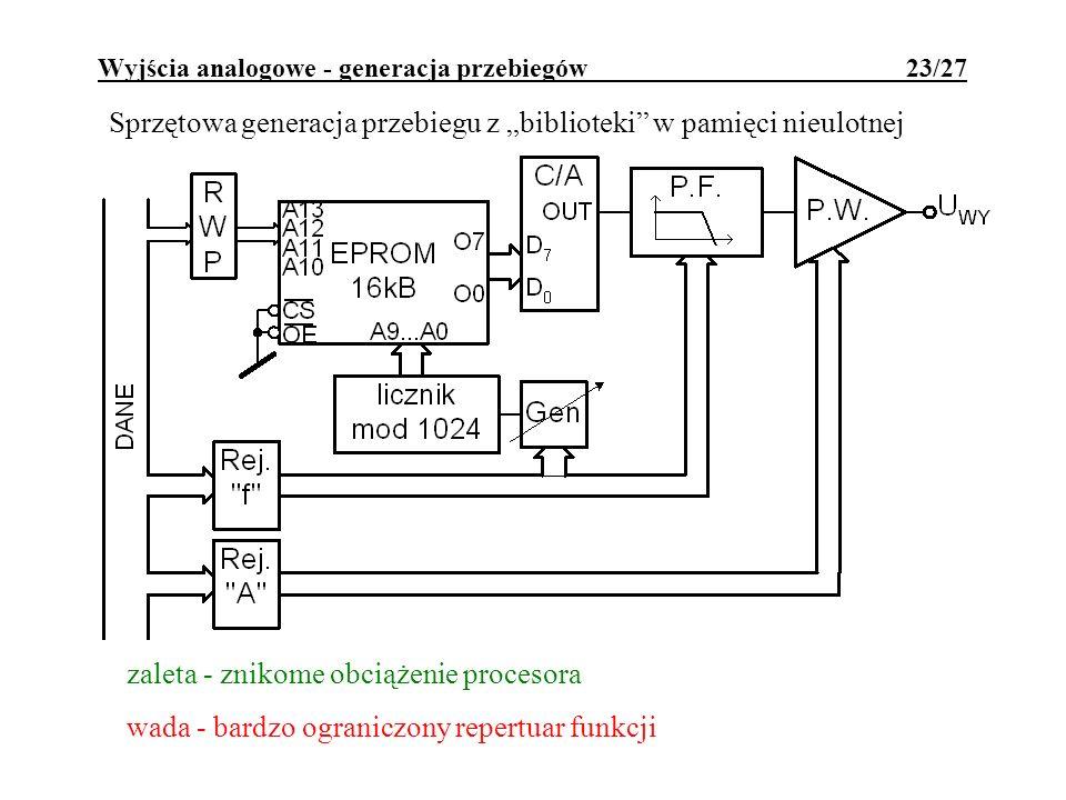 Wyjścia analogowe - generacja przebiegów 23/27 Sprzętowa generacja przebiegu z biblioteki w pamięci nieulotnej zaleta - znikome obciążenie procesora w