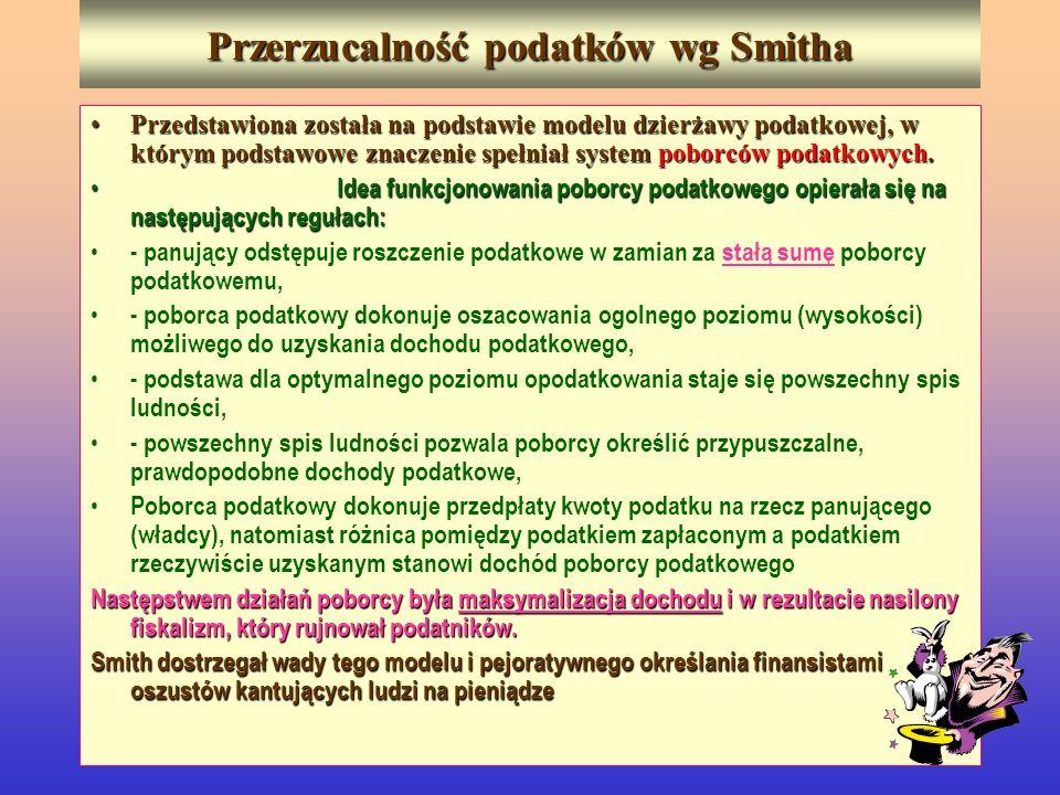 Przerzucalność podatków wg Smitha Przedstawiona została na podstawie modelu dzierżawy podatkowej, w którym podstawowe znaczenie spełniał system poborc