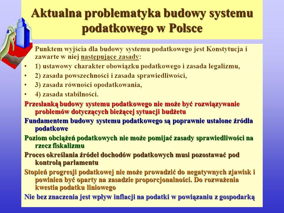 Aktualna problematyka budowy systemu podatkowego w Polsce Punktem wyjścia dla budowy systemu podatkowego jest Konstytucja i zawarte w niej następujące